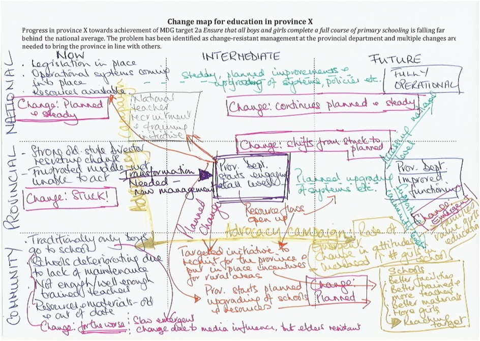 Change map for education in province X